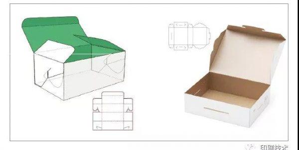 两侧插口设计的纸盒包装