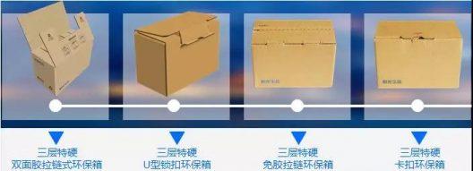阳光宝盒F1 4款箱型