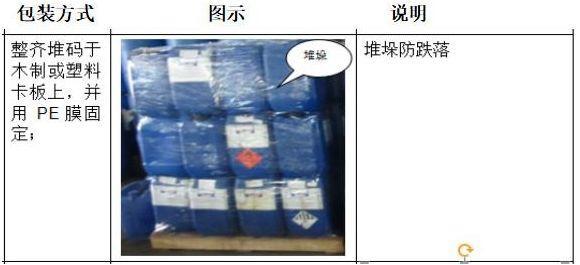 危险废物的收集和包装要求